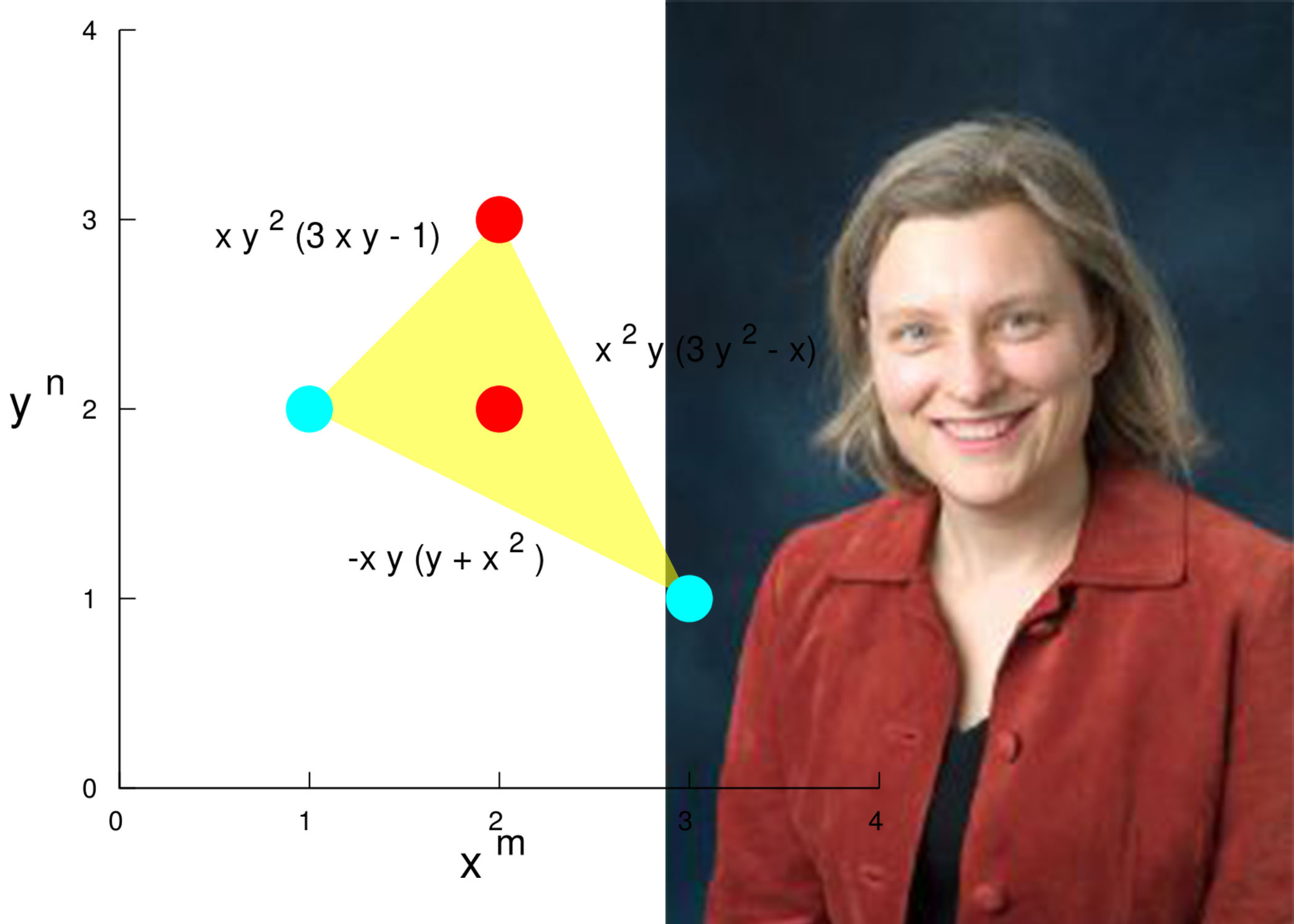 Image of Professor Rachel Pries and graph elements related to her research
